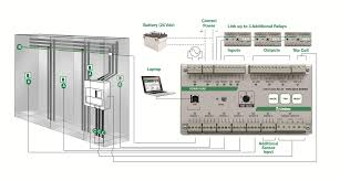arc switch panel wiring diagram wiring diagrams and schematics arc 8000 switch panel wiring diagram car