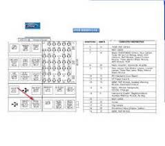 similiar freightliner fuse panel diagram keywords fuse panel diagram in addition freightliner fuse box diagram together