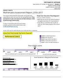 Score Report Guide Understandthescore Org