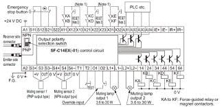 safety light curtain type 4 sf4b ver 2 i o circuit and wiring sf4b sf4b g series wiring diagram control category 4