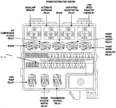 2004 chrysler sebring fuse box diagram vehiclepad 1998 chrysler sebring starter fuse chrysler schematic my subaru
