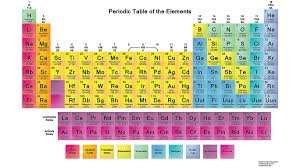 this is a periodic table wallpaper with a white background