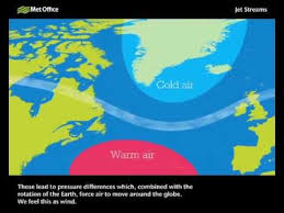 where do jet streams form what is the jet stream and how does it work youtube