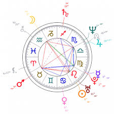 Kate Bush Charts Kate Bush Astrological Birth Chart The Tim Burness Blog