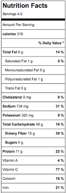 Cheese Nutrition Chart
