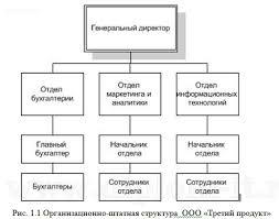 Диплом информационная безопасность год Разработка политики безопасности рекламного агентства Работа подготовлена и защищена в 2013 году в Московском Финансово