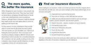 Go Auto Quote Fascinating References On Resume Good Go Auto Insurance Quote References Resume