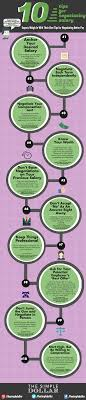 how to negotiate salary and juggle job offers the simple dollar how to negotiate salary infographic