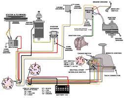 mercury thunderbolt ignition wiring diagram motherwill com mercury thunderbolt ignition wiring diagram