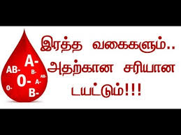 Ab Positive Blood Type Diet Chart
