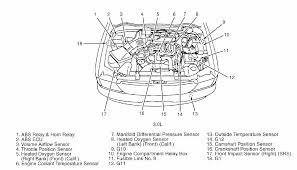 mitsubishi triton wiring diagram wiring diagram and schematic design mitsubishi eclipse radio wiring diagram triton