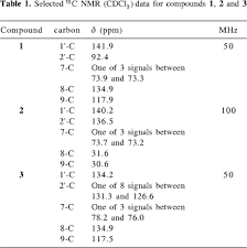 Synthesis Of Benzomacrolactam By 11 Endo Selective Aryl