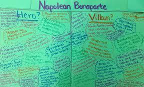 napoleon mind maps levinson history picture