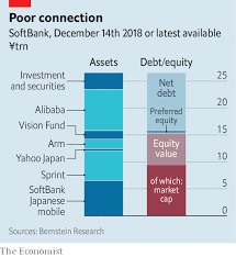 A Phoneless Vision Masayoshi Son Floats Part Of Softbank