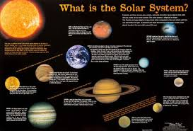 Chart The Solar System Double Sided