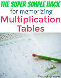 12 best images about Multiplication inspiration on Pinterest ...