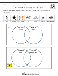 Math Venn Diagram Worksheet Venn Diagram Worksheets 3rd Grade