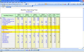 how to make a budget spreadsheet for a budget ideal vistalist co