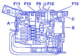 basic cucv fuse box diagram wiring center \u2022 Ford Mustang Fuse Box Diagram at M1009 Fuse Box Diagram