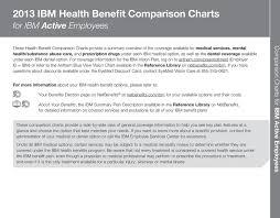 2013 Ibm Health Benefit Comparison Charts Pdf Free Download