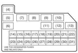 suzuki fuse box diagram suzuki swift fuse box diagram suzuki image wiring suzuki swift fuse box diagram suzuki image wiring