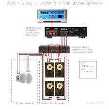 can i out sonos connect to another amplifier in a bid not to how to connect 4 speakers to a 2 channel amp at Sonos Connect Amp Wiring Diagram