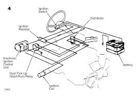Fancy chrysler starter relay wiring diagram inspiration electrical