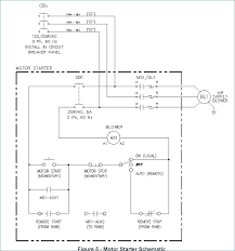 wiring diagram of motor control 3 phase starter awesome allen bradley irrigation panel the eye motor control panel wiring