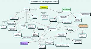 Online Snapshot Professional Development And Support A Snapshot Olc