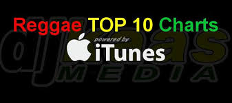 Itunes Reggae Top 10 Charts November 2013 Dj Kaas Media