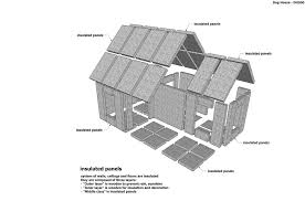 DIY Cold Weather Dog House  What to KnowInsulating dog house from scratch
