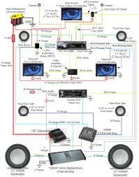 sony marine radio wiring diagram various information and pictures car radio install kit at Car Stereo Wiring Kit