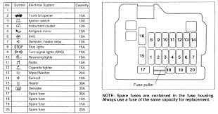 oldsmobile aurora l mfi dohc cyl repair guides 1997 00 diamante passenger compartment fuse location chart