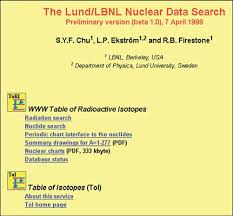 Knolls Atomic Power Laboratory Chart Of The Nuclides Joseph Magill Jean Galy Radioactivity Radionuclides