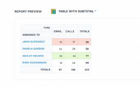 Crm For Sales Teams With Sales Bots Companyhub