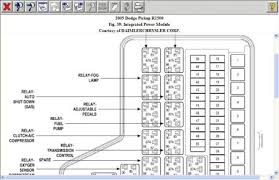 honda accord electrical sensor wiring diagram for car engine wiring diagram for a 2002 honda civic besides p2122 honda additionally 2000 tundra wiring diagram furthermore