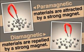 Heres The Actual Difference Between Paramagnetism And Diamagnetism