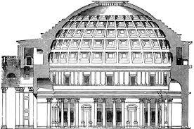Пантеон в Риме описание интересные факты схема фото схема Пантеона в Риме