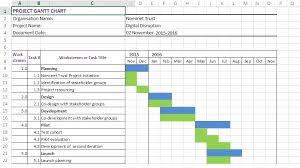 Sample Gantt Chart Excel Yupar Magdalene Project Org