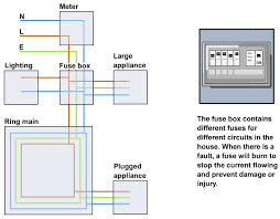 domestic wiring definition domestic image wiring house wiring ring system the wiring diagram on domestic wiring definition