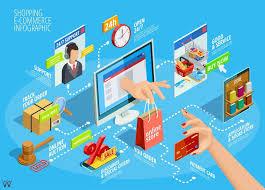 5 Pengaruh Perkembangan Teknologi yang Berdampak pada Uang