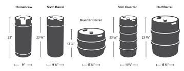 barrel size have an old refrigerator turn it into a kegerator