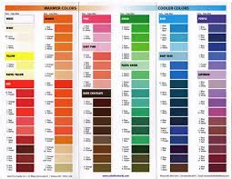Wilton Food Coloring Chart Have Fondant Already Colored