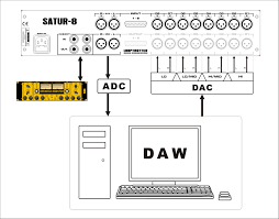 summing box wiring diagram summing diy wiring diagrams summing box wiring diagram description looptrotter satur 8 8ch summing mixer saturation controls satur8 mastering