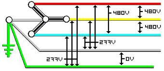 240v wiring diagram thermostat 480v single phase on 240v images 3 Phase Outlet Wiring Diagram 3 phase wire color code 277 480 american rotary phase wiring diagram 3 phase outlet wiring diagram 3 phase receptacle wiring diagram