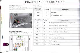 1998 bmw 740il fuse box diagra diy enthusiasts wiring diagrams \u2022 1998 Suburban Fuse Panel at 1998 Bmw 740il Fuse Box Diagram