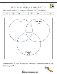 Venn Diagram Gcse Worksheet 3 Circle Venn Diagram Worksheet Magdalene Project Org