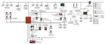 wiring diagram circuit diagram of addressable fire alarm system simplex 4090-9001 wiring at Simplex Fire Alarm Wiring