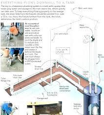 basement bathroom pump interior decor ideas sewage for enjoyable design grinder odor