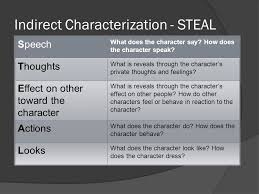 Everyday Use Character Chart Answers Everyday Use Characterization Ppt Video Online Download